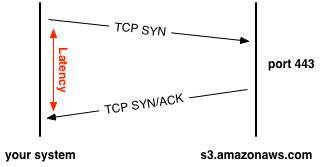 images/troubleshoot/tcp_check_1.png
